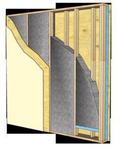 Мостики холода в конструкции мансардной крыши: причины и устранение проблемы